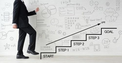 会社の成長と共に変化する